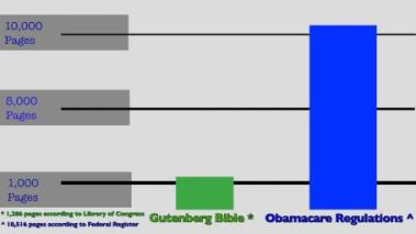 OBAMACARE LONGER THAN BIBLE-GRAPHIC-NEWcnsnewssep102013