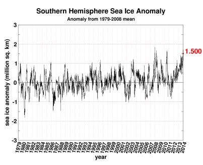 AntarcticIcedec2013uiuc