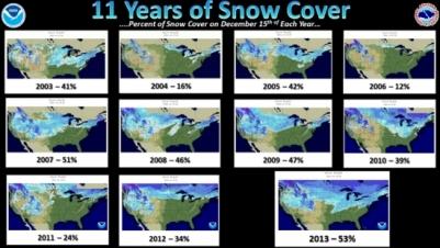 snowcoverElevenYearsNOAADec162013viaClimateCentral