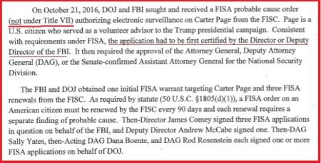 FISAsundance